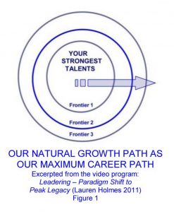 OUR NATURAL GROWTH PATH